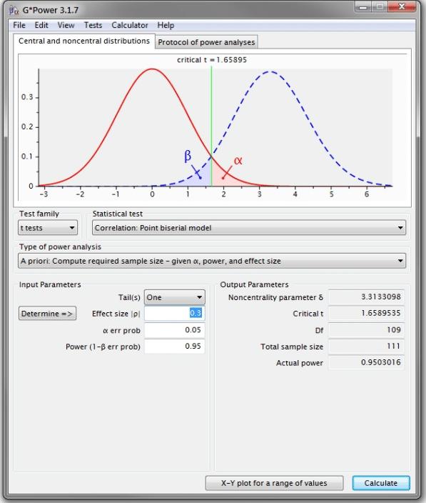 stichprobenumfang statistik wiki ratgeber lexikon